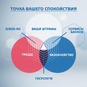 4. Инфографика